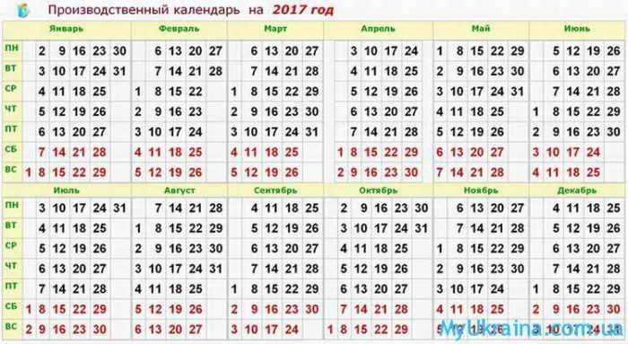 распечатать бесплатно рабочий календарь на 2017 год украина