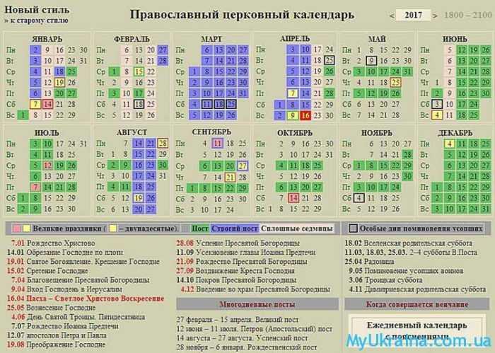 православные праздники в 2017 году в Украине