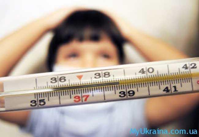 симптомы и лечение гриппа в Украине 2019