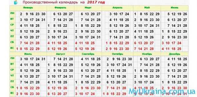 режим работы на 2017 год в Украине
