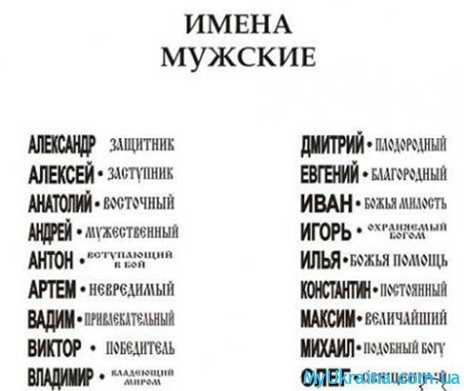 украинские популярные имена для мальчиков 2019