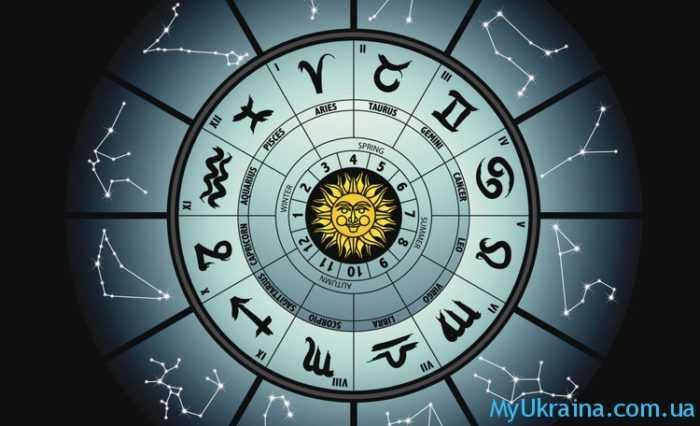 для каких знаков зодиака будет самым удачным 2017 год
