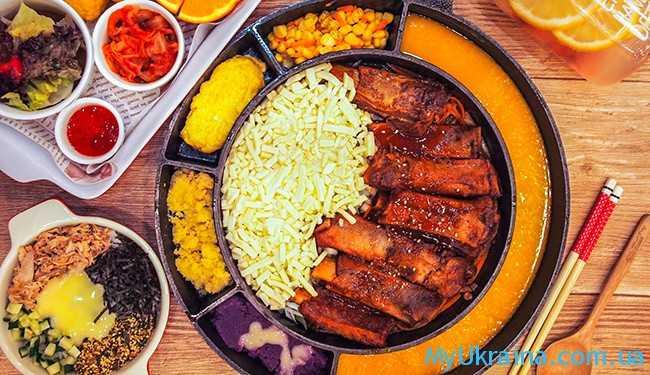календарь питания Великого поста на 2019 год