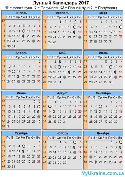 календарь фаз на 2017 год
