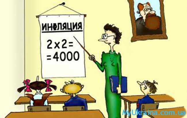 индекс инфляции 2017 в Украине