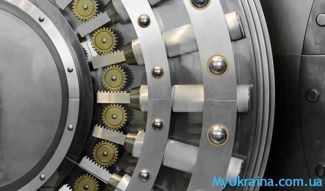 рейтинг депозитов в банках Украины 2017