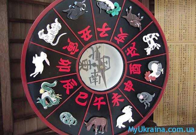 западный гороскоп на 2017 год по знакам зодиака