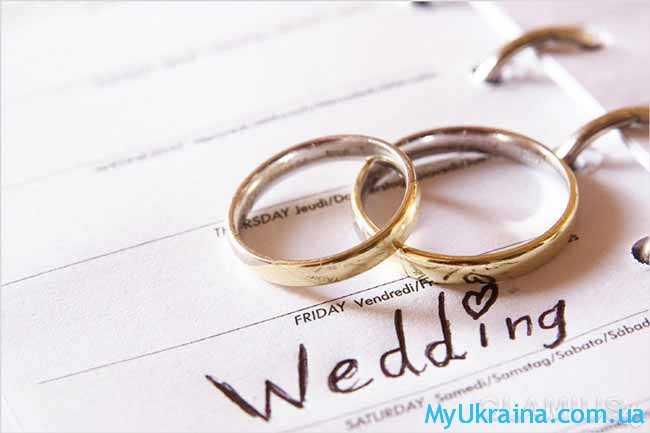 благоприятные дни для свадьбы в 2019 году по знакам зодиака