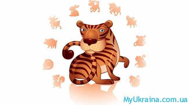 восточный гороскоп на 2019 год Тигр