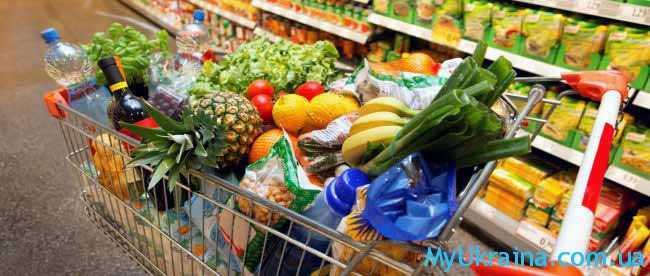продукты продовольственной корзины