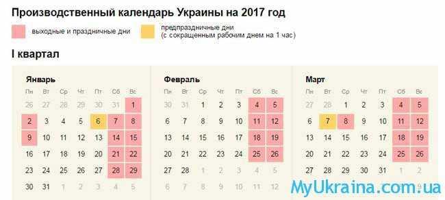 производственный календарь на январь,февраль,март