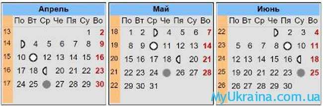 лунный календарь на 4,5,6 месяцы