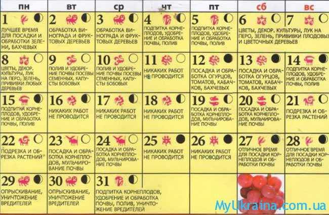 лунный календарь на май