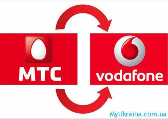 МТС и Водафон