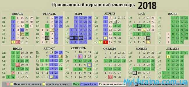 церковный календарь на 2018 год