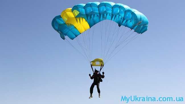 праздничная дата, посвященная профессии - парашютист