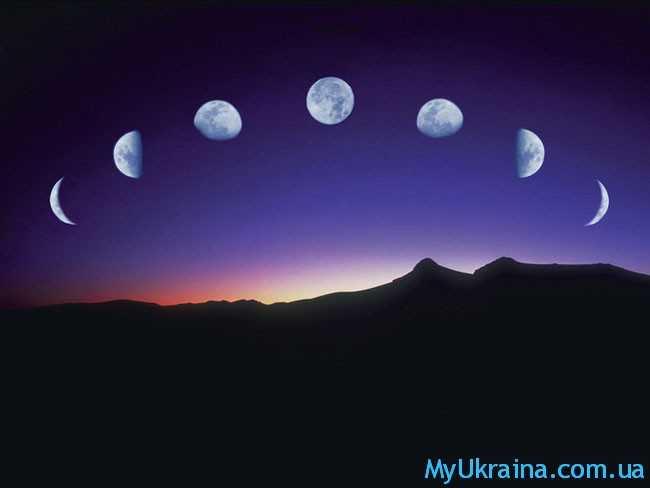 рост луны