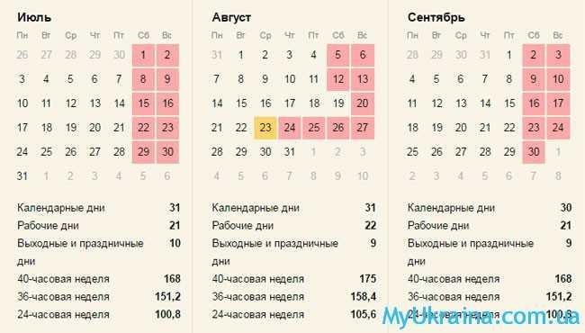 Точный рабочий календарь на август в Украине