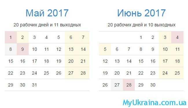 Лунный календарь начало и конец лунного дня