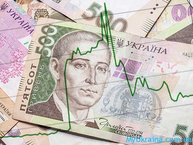 индекс инфляции в октябре 2017 года в Украине