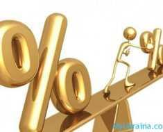 НДФЛ или налог на доходы физических лиц