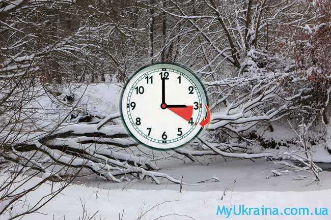 когда будет зимнее время в Украине 2018?