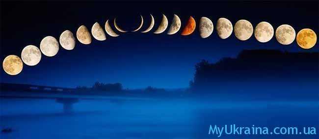Что являют собою фазы Луны?