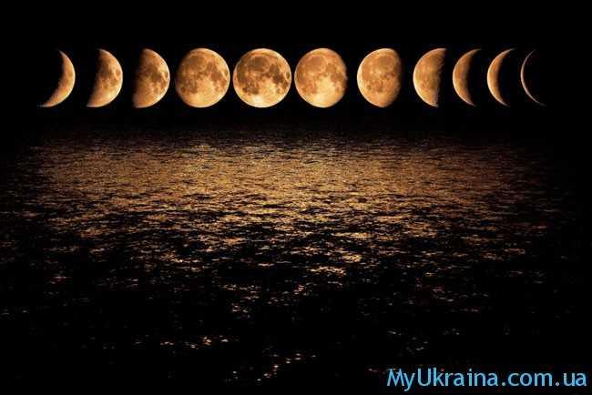 расположение фаз луны
