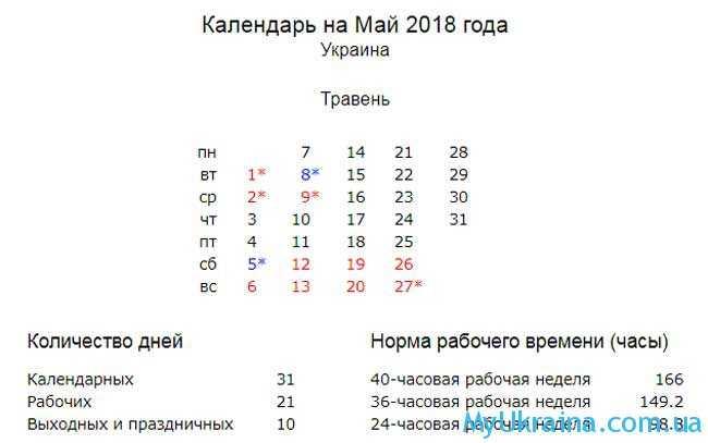 Рабочий календарь на май