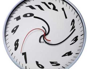 продолжительность трудового времени