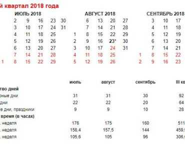 Производственный календарь на август 2018 года в Украине