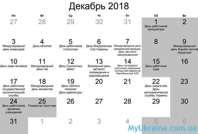 Какие праздники отмечаются в декабре 2018 года в Украине